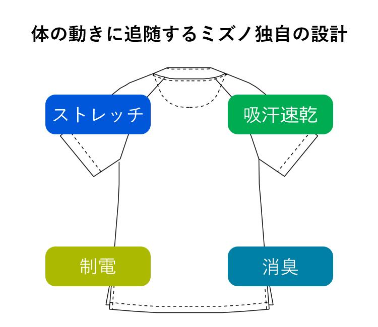 ミズノのマタニティ白衣(MZ0124)